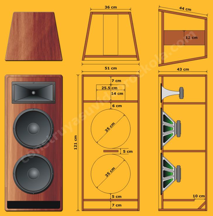 diagrama de cabinas