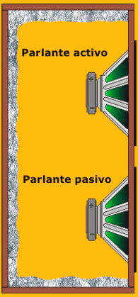 radiador pasivo