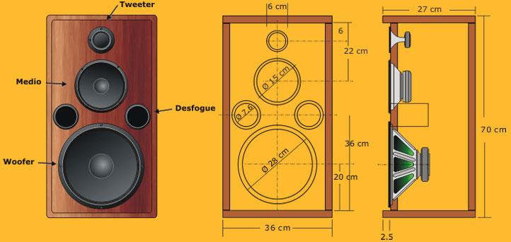 caja acústica para Woofer de 12 pulgadas